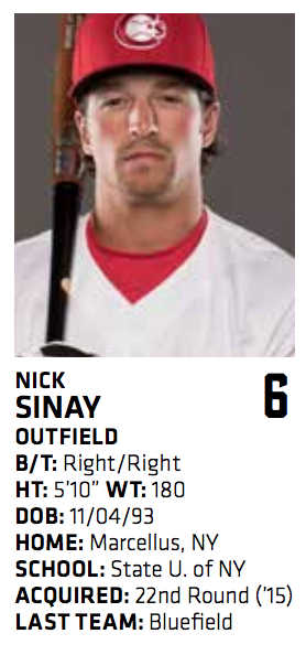 Vancouver Canadians Nick Sinay