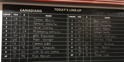 Vancouver Canadians Blackboard Lineups